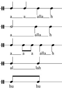 Poesia, canto e danza nel Sufismo (seconda parte)
